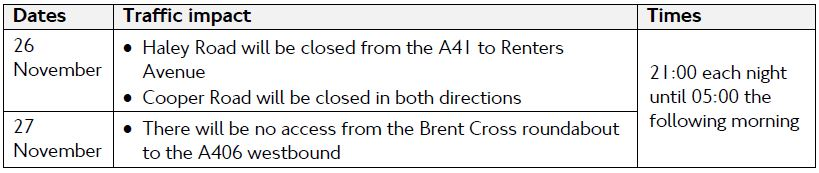 tfl-road-closures